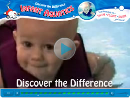 Infant Aquatics Survival - InfantAquatics.com :: Infant Aquatics video streamed in courtesy of InfantAquatics.com ©Infant Aquatics LLC